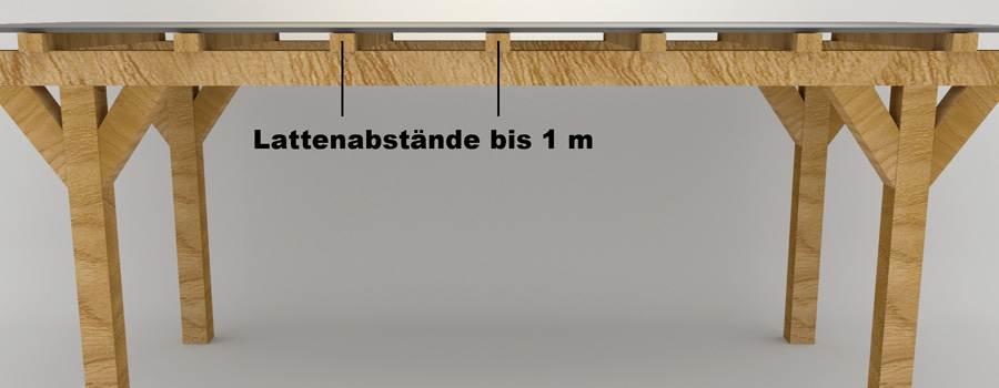 Häufig Welches Trapezblech für welches Dach? KP92